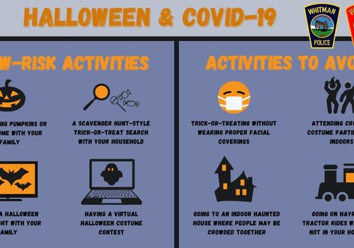 Halloween and COVID-19
