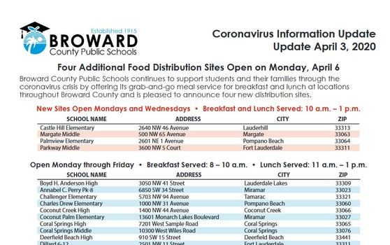 Four New Bcps Food Distribution Sites Open On Monday