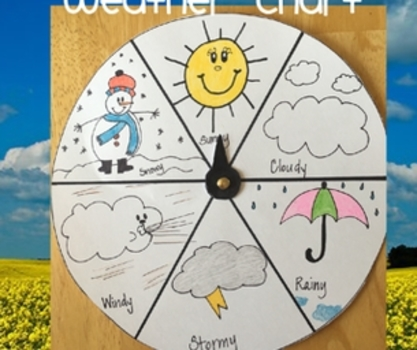 weather chart for kids: Weather chart craft project macaroni kid