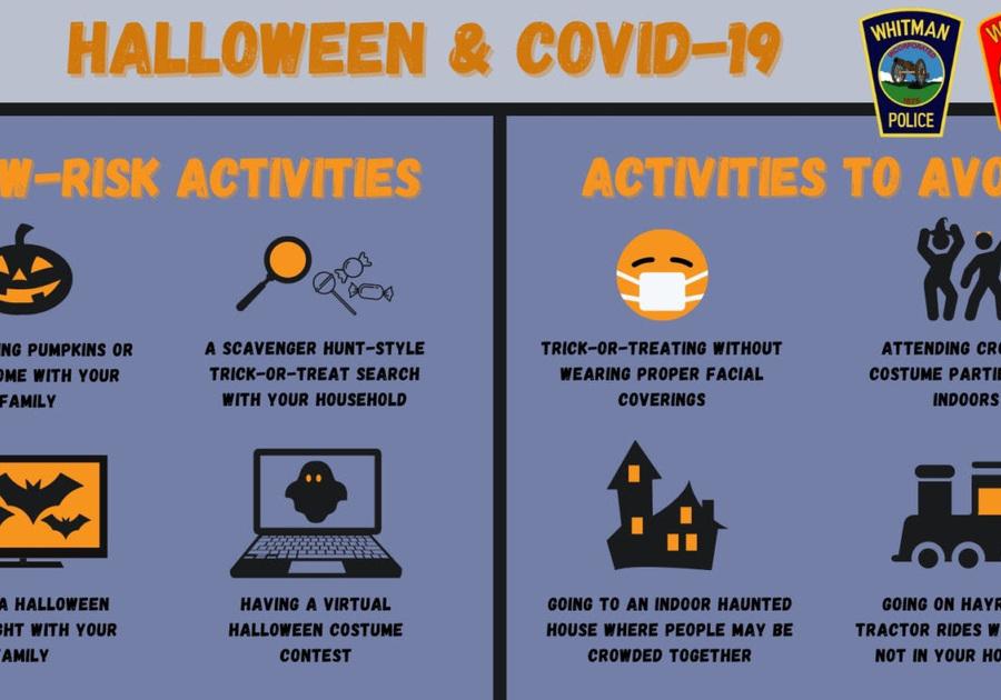 Halloween and COVID-19